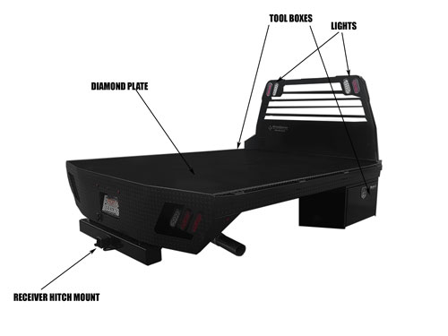 Hitch Crafter - Air Suspension Ride Fifth Wheel Hitch on